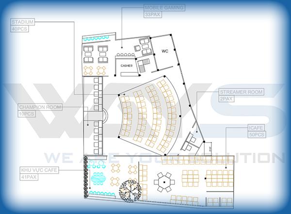 Phân biệt 3 dạng bản đồ quán Net được dùng vào việc bố trí tiệm kinh doanh Net